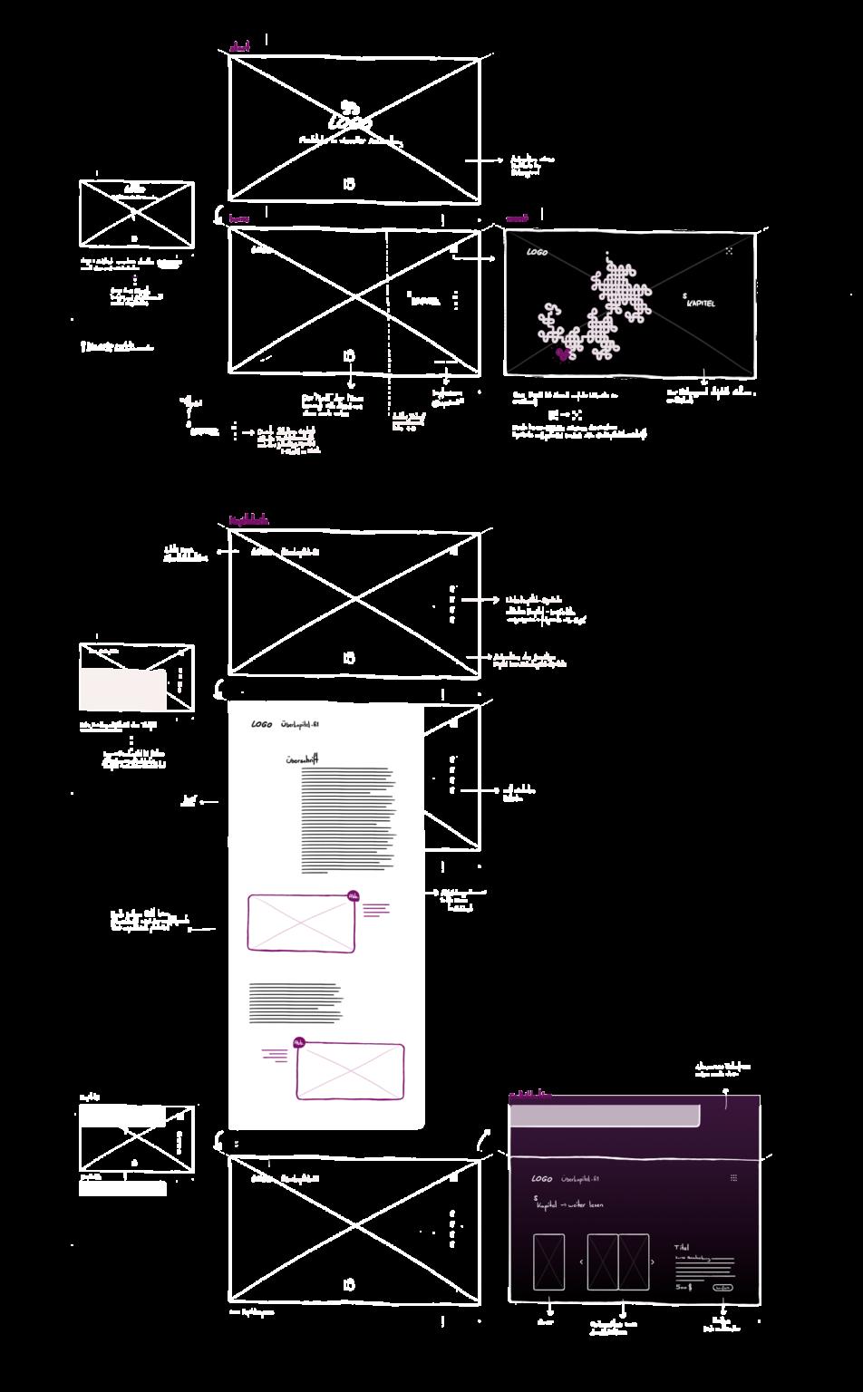 apeiron desktop wireframe